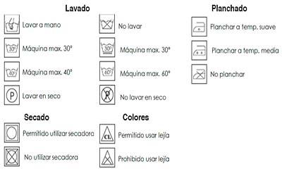 identificacion tipo de lavado